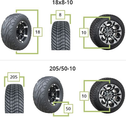 How much Air Pressure should I put in my Golf Cart Tyres?